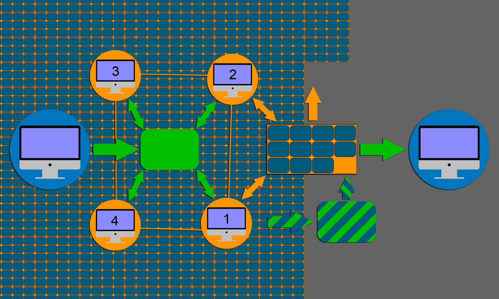 Узлы в сети Internet of Services. Уникальный алгоритм консенсуса, называемый Доказательством правдоподобности сети (доказательством надежности)