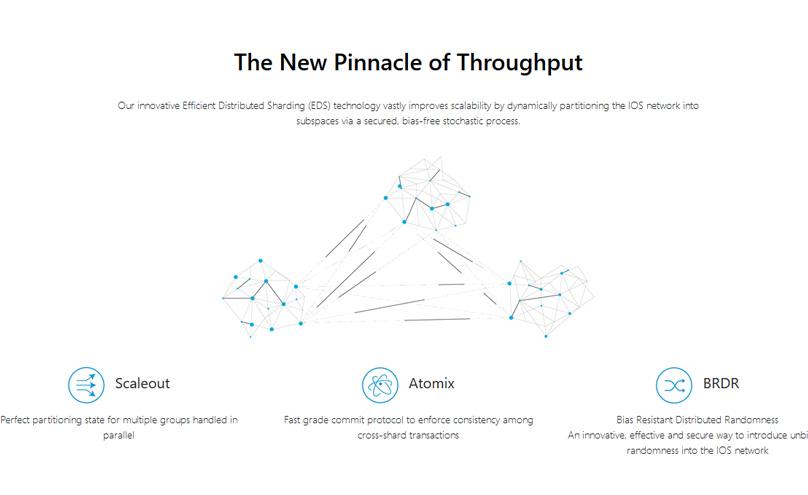 Решения Sharding и Efficient Distributed Sharding (EDS) Как платформа IOST достигает высокой масштабируемости?