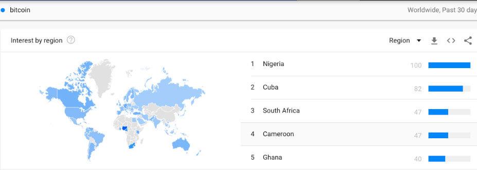 Согласно метрике Google Trends, граждане Кубы стали интересоваться первой криптовалютой.