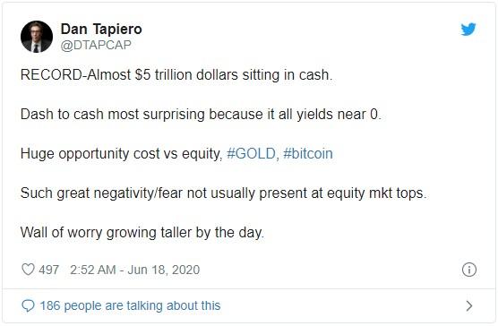Мнение Дэн Тапейро касательно готовности наполнения криптовалютного рынка 5 трлн долларов