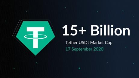 Капитализация Tether превысила $15 млрд