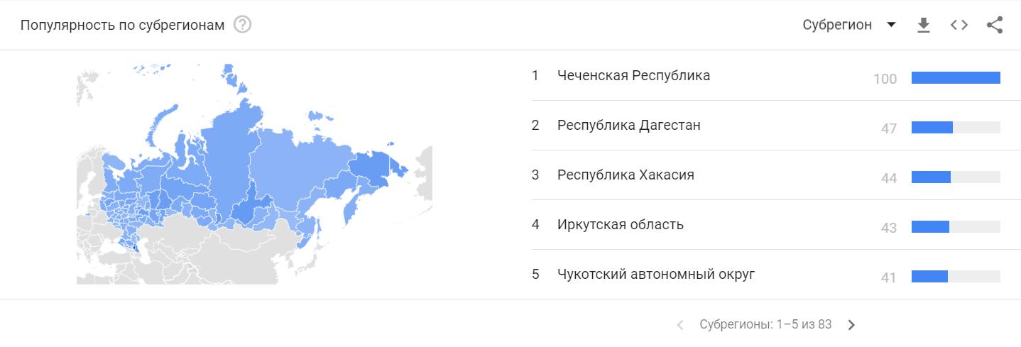 Результаты поиска по запросу биткоин в google trends