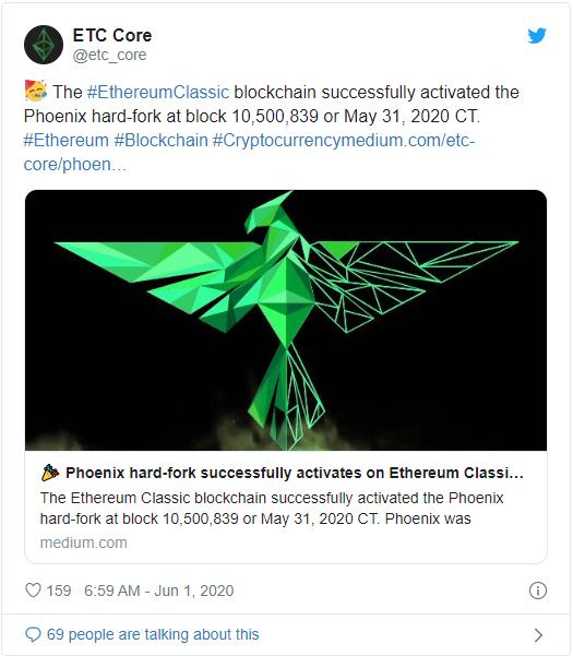 В сети Ethereum Classic на блоке под номером 10,500,839 произошёл хардфорк названный Phoenix.