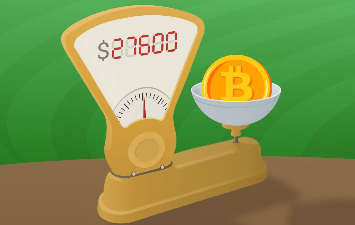 Цена биткоина пробила отметку $28 400
