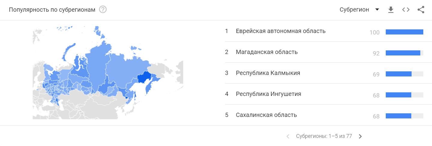 Результаты поиска по запросу биткоин в google trends за июнь
